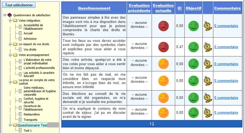 Gestion des questionnaires de satisfaction des usagers des les établissements médico-sociaux ESAT