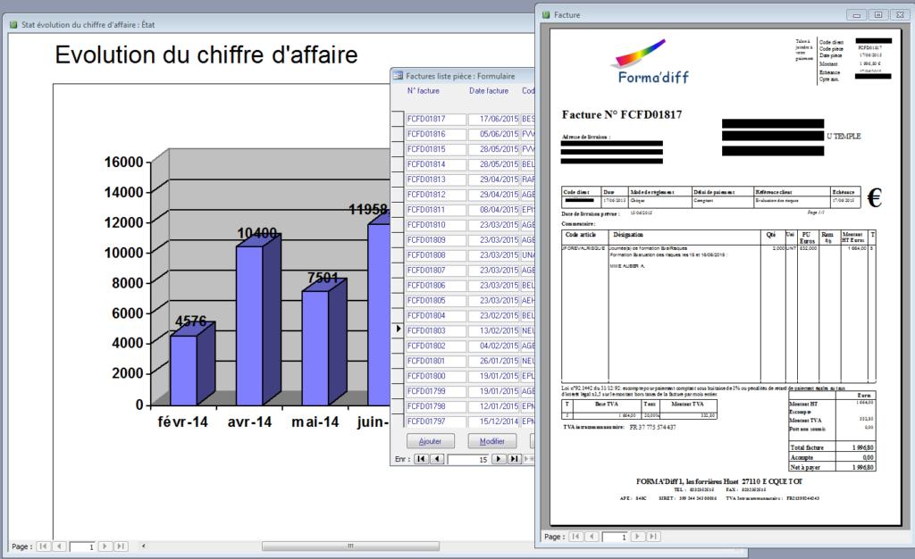 Optimisation de la gestion commerciale des ESAT
